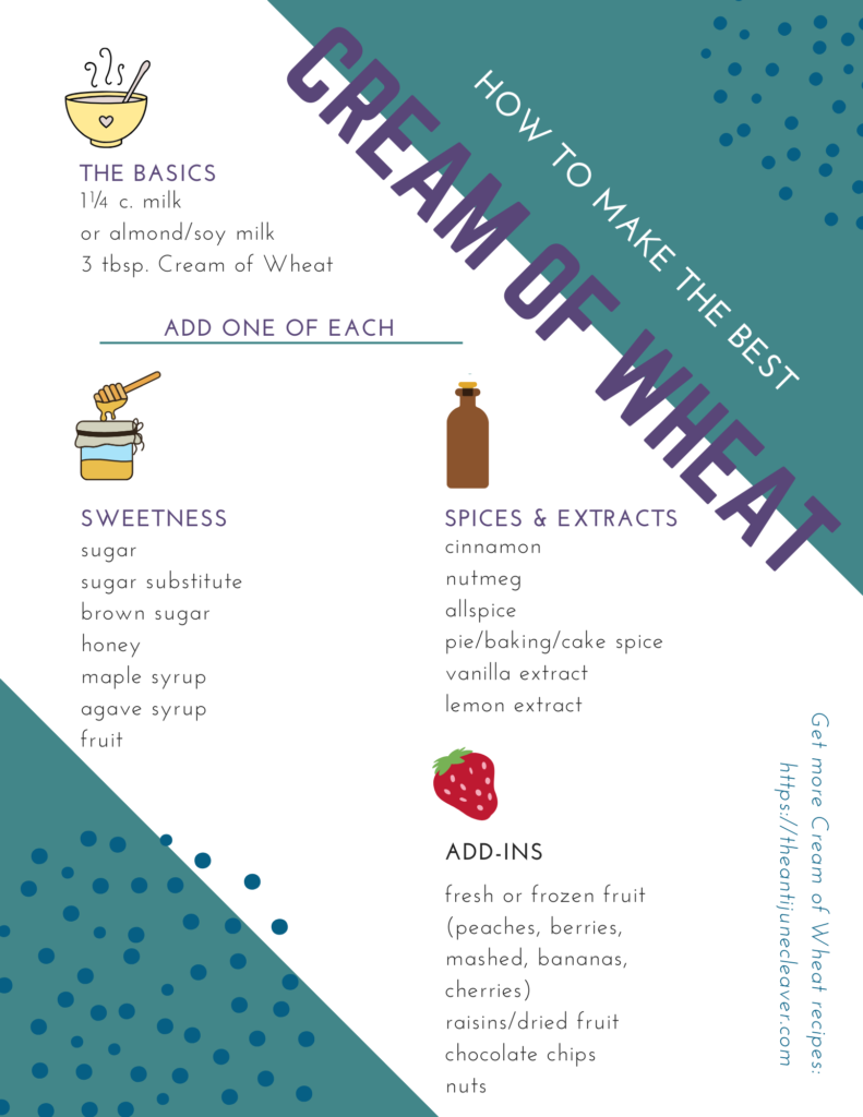 Cream of Wheat Recipe Cheat Sheet Printable